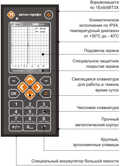 операторская панель Fully Rugged Handheld